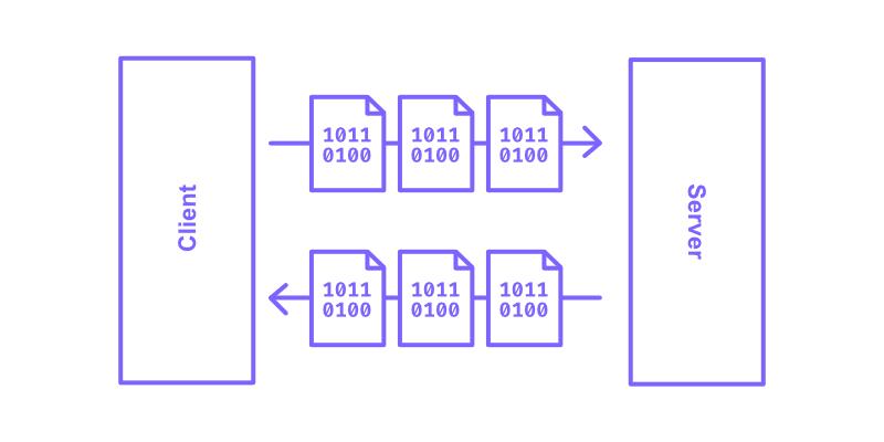 bi-directional streaming